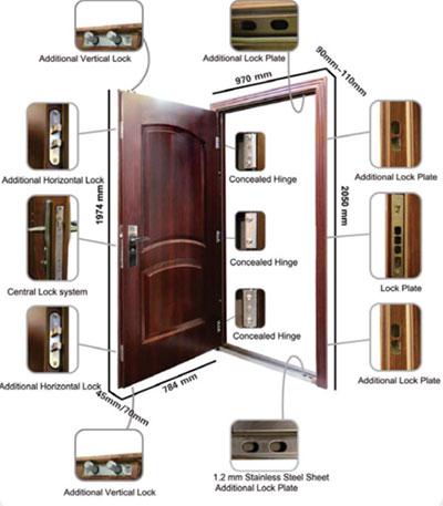 درب ضدسرقت چیست